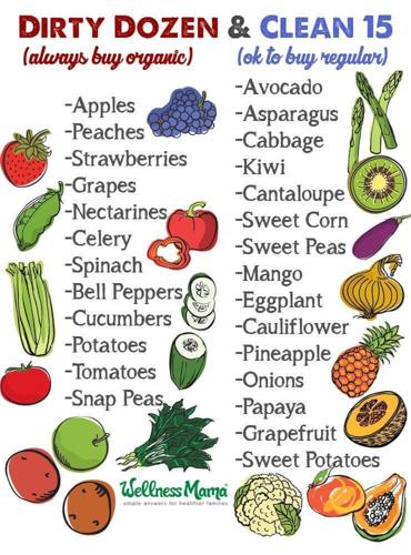 农药最多的蔬果